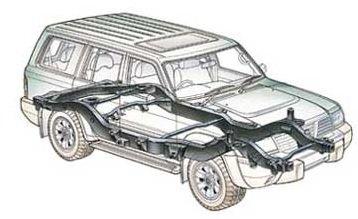 Cách phân biệt dòng xe SUV và Crossover